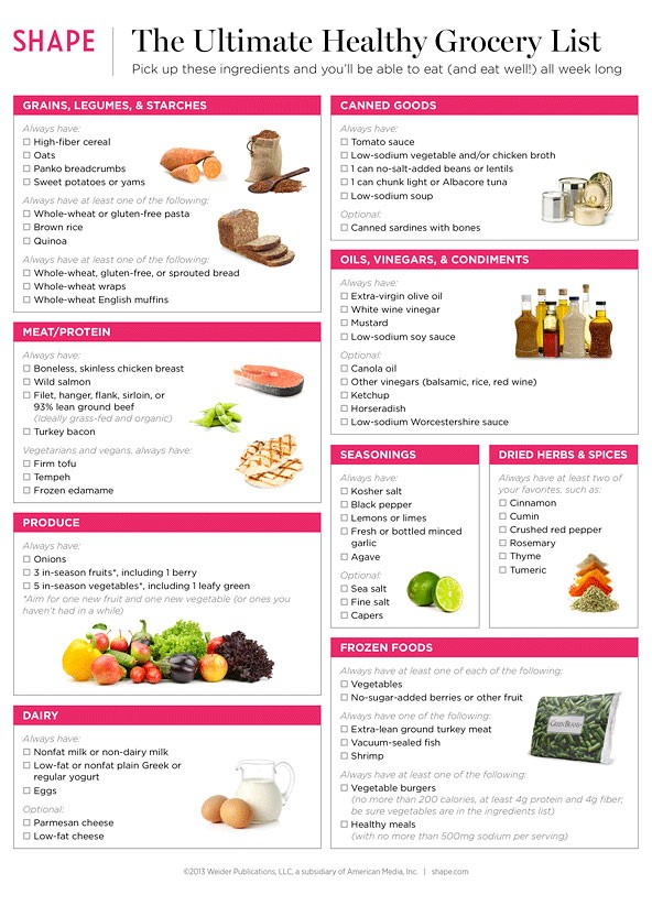 The Ultimate Healthy Grocery List